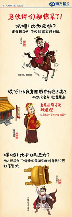 蓝途最新作品-招商银行插画、漫画