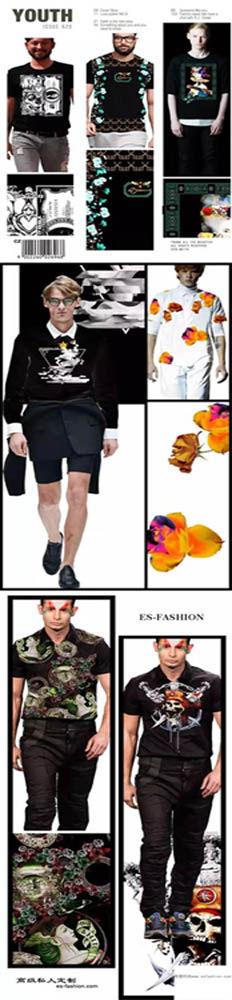 服装设计素材分享